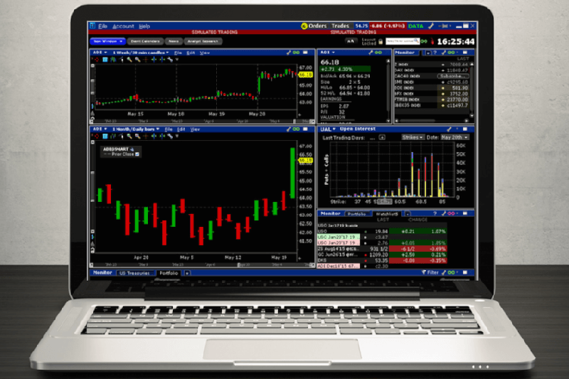 Interactive Brokers Review: The Benefits and Trading Conditions of the Company